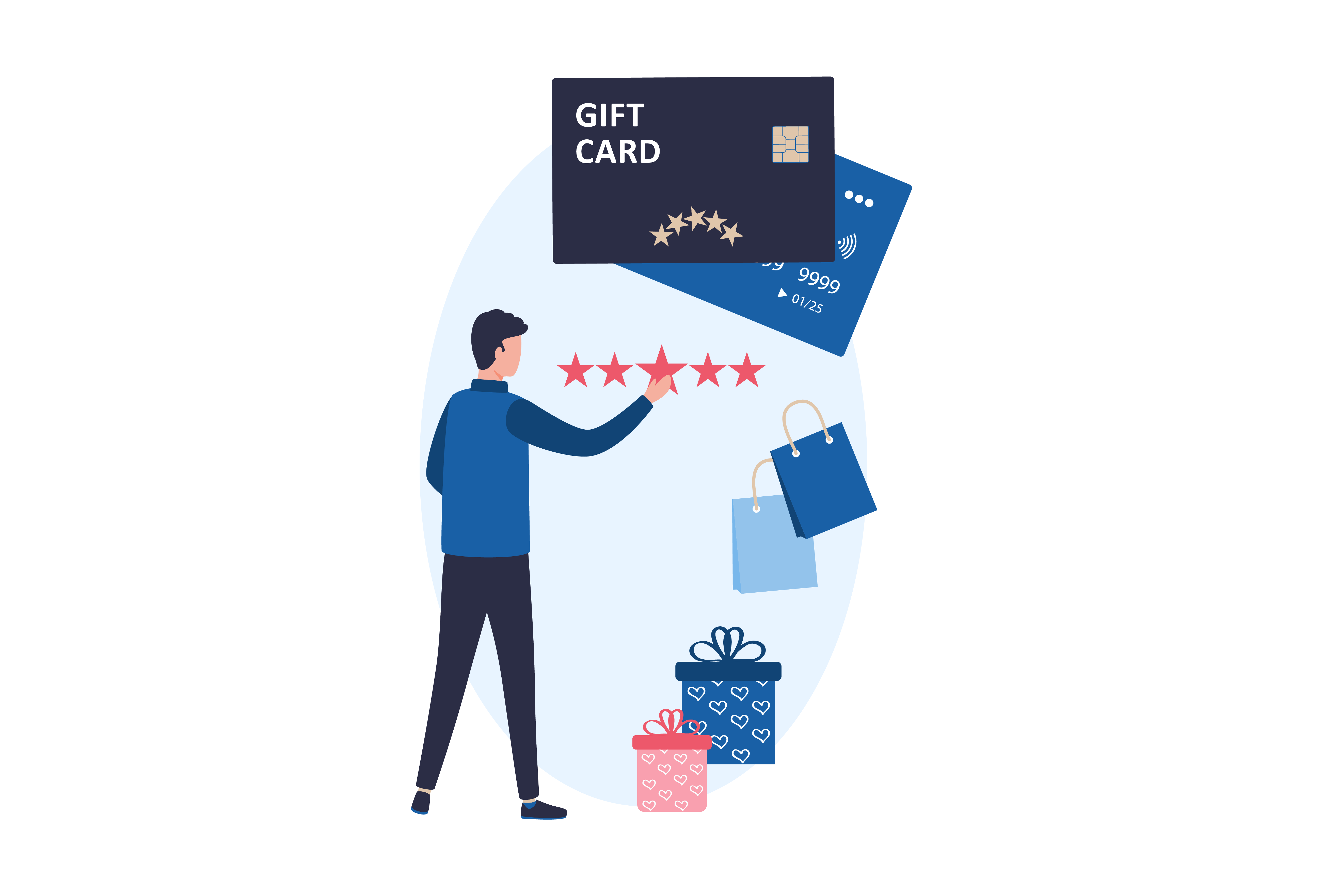 Gift Card, Loyalty Program and Discount Management