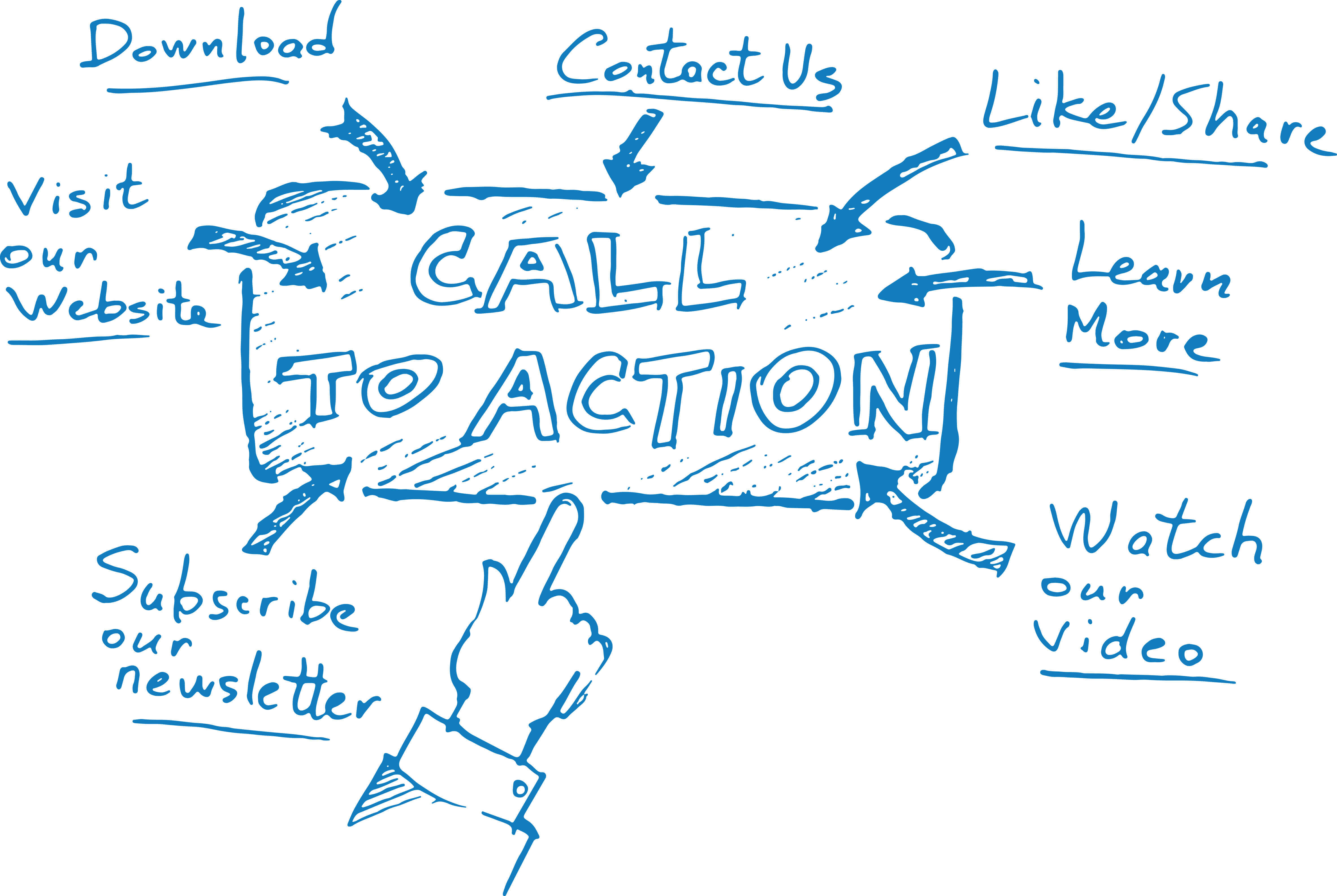 Call to action diagram where multiple examples are illustrated such as download, like/share, subscribe to newsletter, visit website, etc
